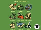 Extintion Theories