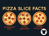 How Do You Slice a Pizza?