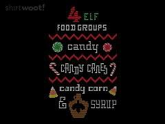 4 Elf Food Groups