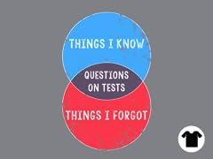 Memory Venn-diagram