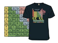 Periodic Table of Dogs Remix