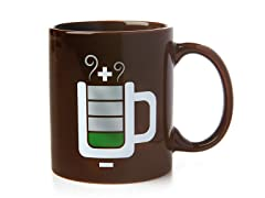Coffee Levels Critical