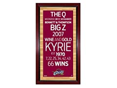 "Cleveland Cavaliers 16"" x 32"" Sign"