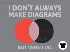 A Mathematical Meme
