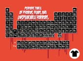 Periodic Table of Unspeakable Horrors