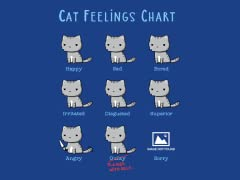 Cat Feelings Chart
