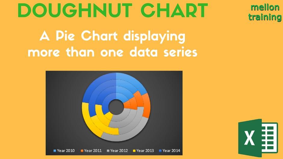 Amazon Doughnut Chart A Pie Chart Displaying More Than One Data