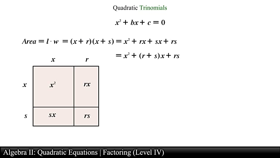 Amazon Algebra Ii Intermediate Algebra Math Fortress